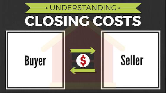 Understanding Closing Costs